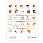 TIKKA21001-2